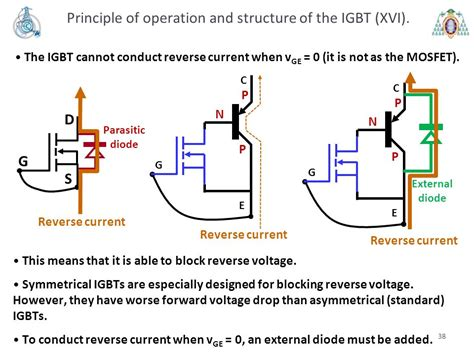 tvs diode working principle power diode operating principle 28 images diode limiters clippers operation instrumentation