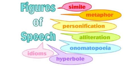 figure quiz ultimate figure of speech quiz proprofs quiz