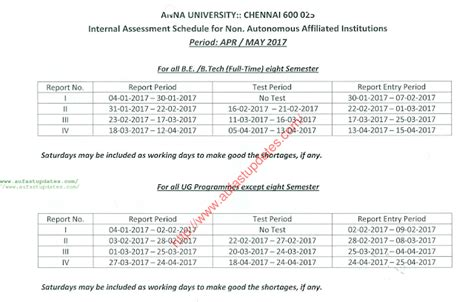 Au Mba 2nd Sem Results by Timetable 2017 May June 2017 Ug Pg 2nd 4th