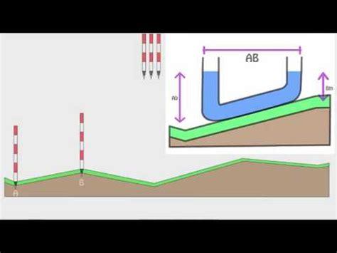 Cara Membuat Alat Ukur Ph Tanah Sederhana jual alat survey alat ukur topcon total station dig