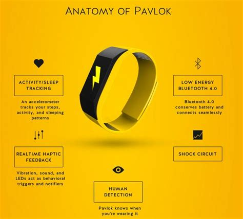 Pavlok Smart Wristband Focuses on Changing Your Bad Habits   Gadgetsin