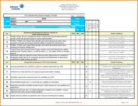 manufacturing checklist template professional audit form report template sle for