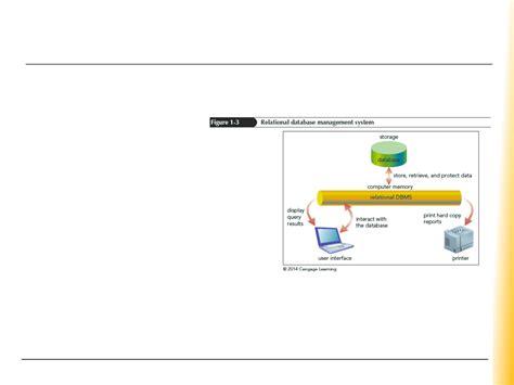 xp tutorial download pdf download microsoft access tutorial 2013 pdf for free