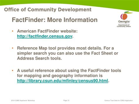 American Fact Finder Address Search Ppt Cdbg Application Census Tract Data Powerpoint