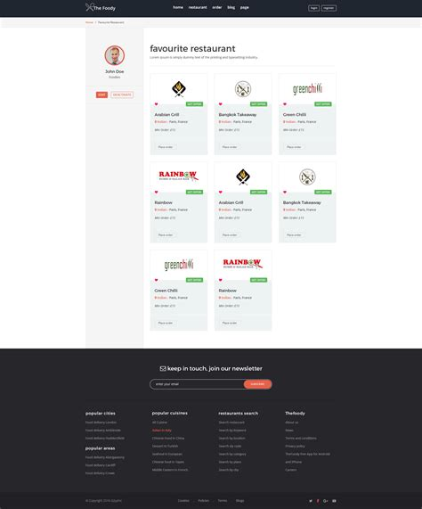 photoshop templates for multiple photos thefoody multiple restaurant system psd template by