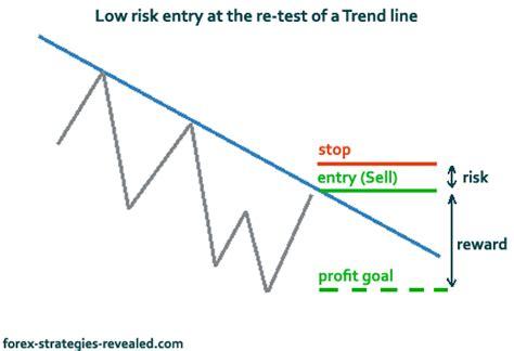 swing trading techniques pdf swing trading system pdf erokytumak web fc2 com