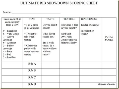 Food Judging Score Card Template by Chili Cook Judging Sheet Images Frompo
