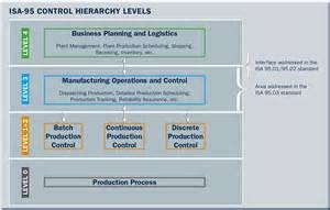 k 214 hl ag manufacturing operations management