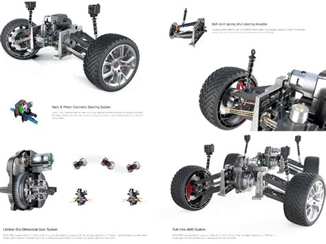 electric 4x4 vehicles vehicle ideas