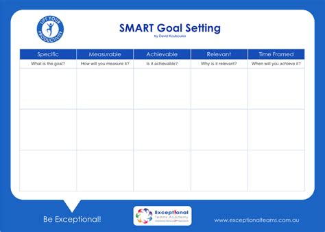 smart goal setting template resource centre faculty 3 productivity