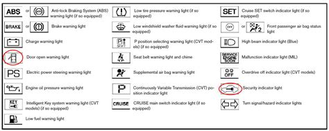 nissan security indicator light nissan altima check light symbols