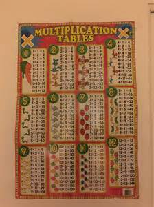 times table charts for sale search