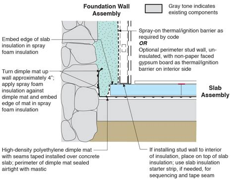 sound insulating wall covering insulating an interior wall insulating interior walls for