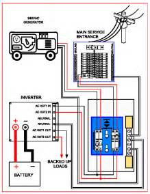 wiring diagrams for generac automatic transfer switch the knownledge