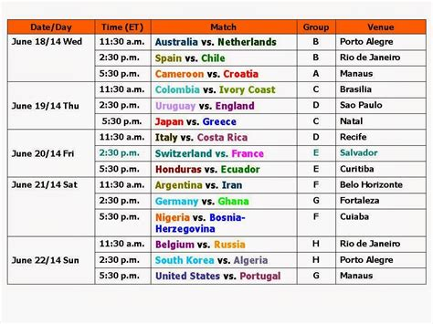 learn new things fifa football world cup 2014 schedule