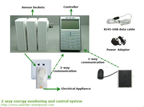 home energy monitoring system make your home energy