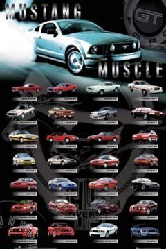 ford mustang style history mustang history ford car poster