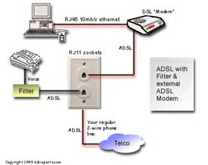 knowledge base dslreports isp information