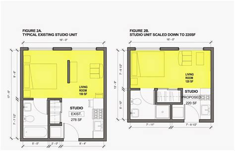 Minimum Bedroom Size Us Micro Legislation An Architect S Perspective Smart