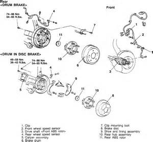 repair guides anti lock brake system abs wheel
