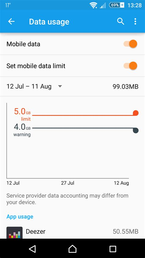 android usage statistics cut on your phone bill how to reduce your data usage on android or ios