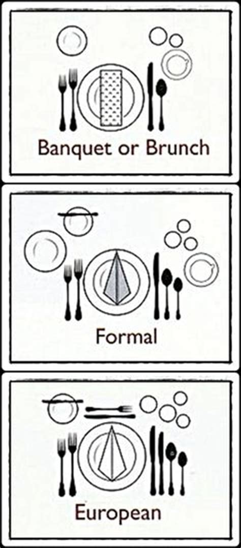 My Cup Of Brunch Cutlery by How To Set A Table Diagram Show An Informal Table