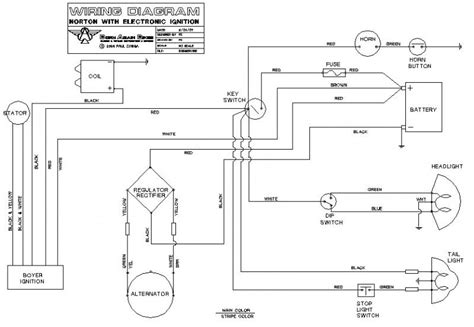 diagrams 24261514 triumph bonneville wiring diagram