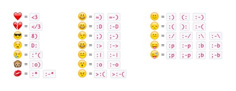 emoji code slack emoji list emoji codes to use on slack
