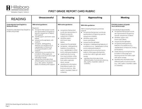 grade standards based report card template standards based report cards report card rubrics