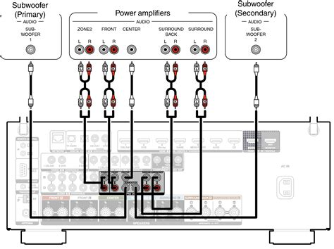 Power Lifier Denon 5 1 surround system installation wiring diagram and fuse box
