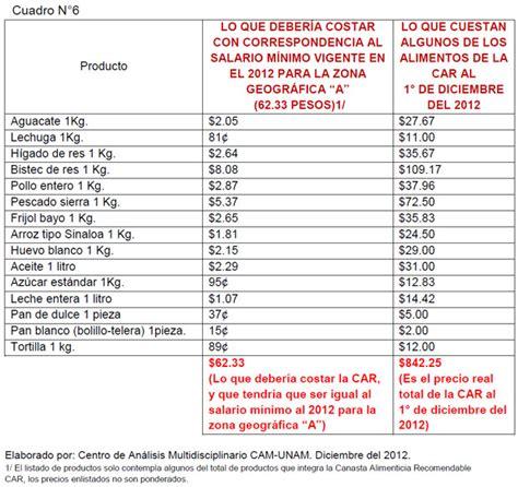 impuestos al salario df 2016 tabla de impuestos al salario 2016 mexico tabulador
