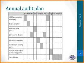 Audit Plan Template by 8 Annual Audit Plan Weekly Agenda Planner