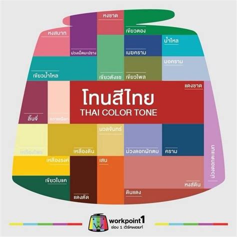 tone color in โทนส ไทย thai color tone thailand identity