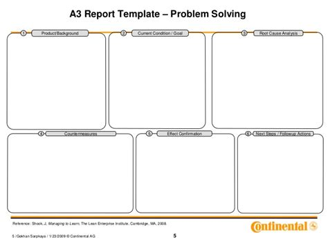 A3 Management A3 Problem Solving Template