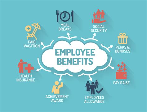 How To Convince Employers You Ll Stay With An Mba by Do Employees Really Appreciate Their Benefits
