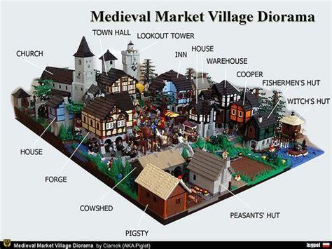 layout village layout of medevil castles let s visit the village the