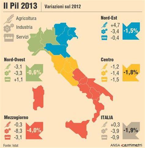 prodotto interno lordo regioni italiane pil primo trimestre 0 1 lieve rialzo spesa famiglie