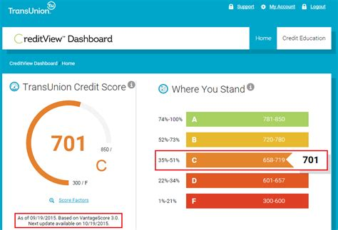Sle Credit Card Dashboard Comparing Us Bank S Free Credit Score With Other Free Credit Score Services