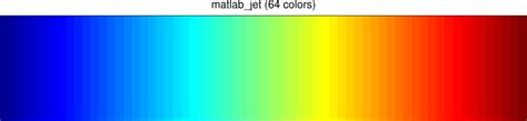 jet color matlab jet color table