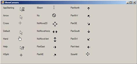 java pattern hourglass set form cursor to wait cursor cursor 171 gui 171 vb net