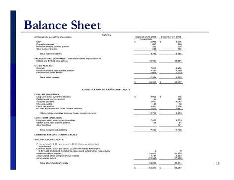 non profit balance sheet template excel nonprofit balance sheet resume template ideas