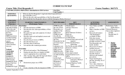 Curriculum Map Template Templates Station Avery 6117 Template