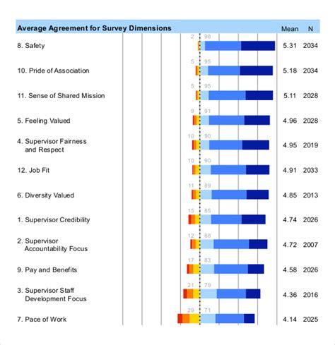 layout surveyor jobs employee survey templates download free premium