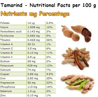 how much indian blood to claim benefits how much indian properties and benefits of tamarind natureword