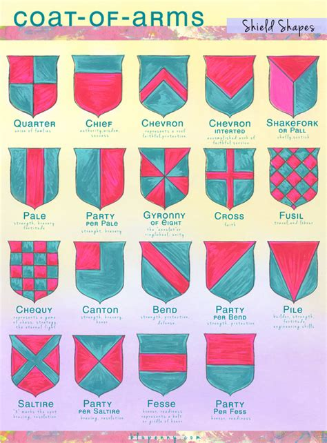 coat of arms color meanings identity coat of arms human impact opportunities