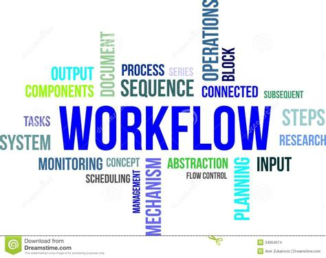 cloud workflow msr inriaz cloudflow data workflows in the cloud