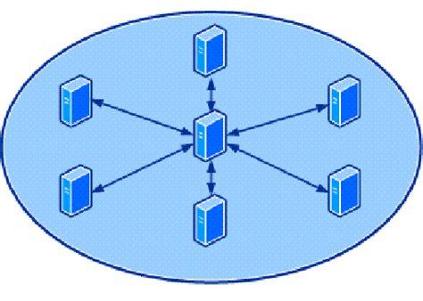 internet support check domain controller replication