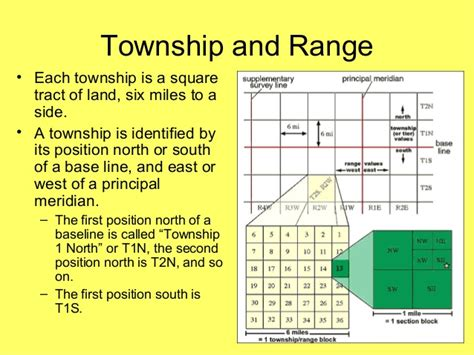 how to find section township and range lab five us geological survey topographic maps us public