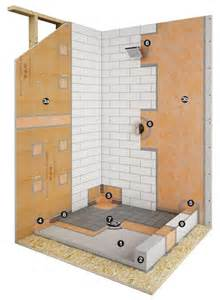 installation service port specialty tile