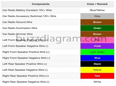 nissan navara d22 audio wiring diagram